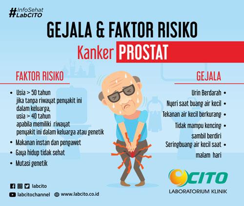 Gejala dan Faktor Risiko Kanker Prostat